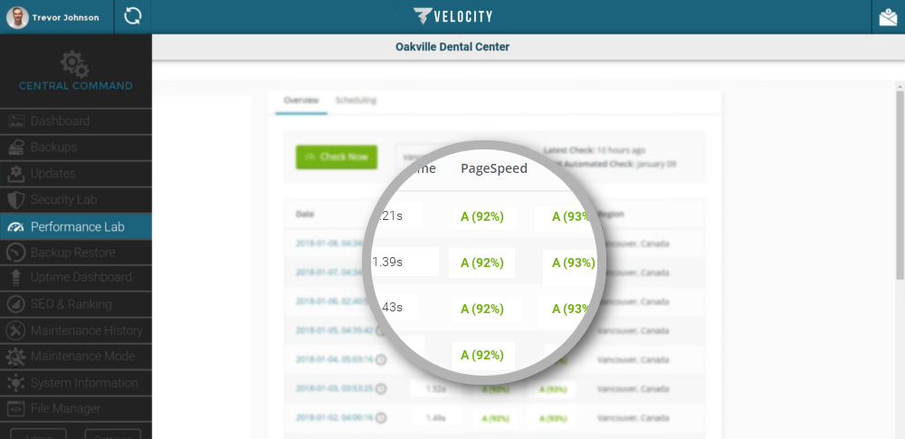 Velocity Practice Communication Management - Dental Website Hosting - Performance Monitoring